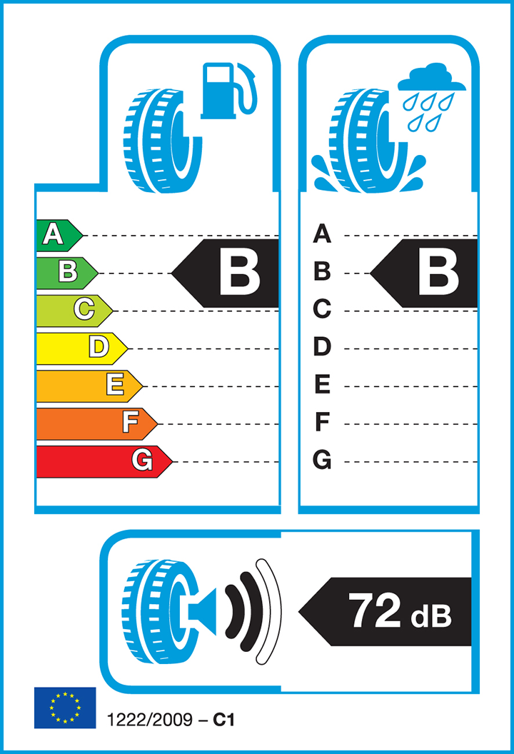 EU tyre label testing