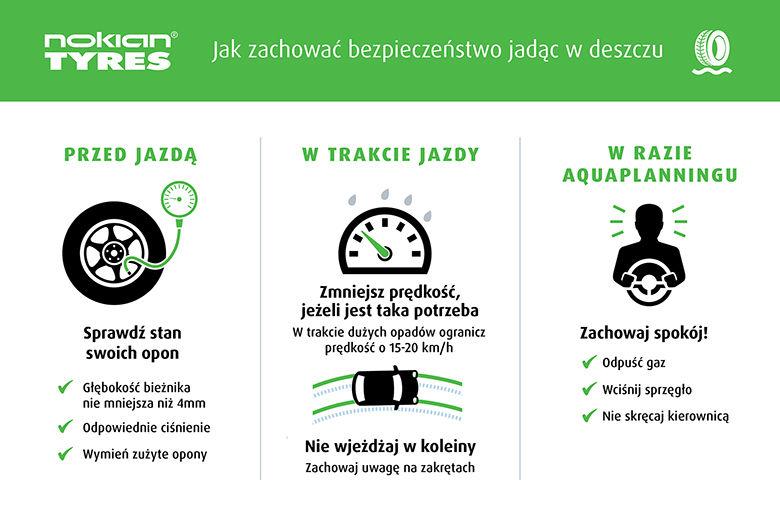 Wskazówki dotyczące jazdy w ulewnym deszczu