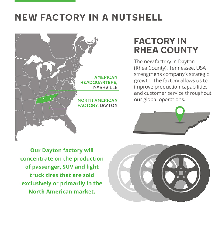 Dayton factory - Infographic