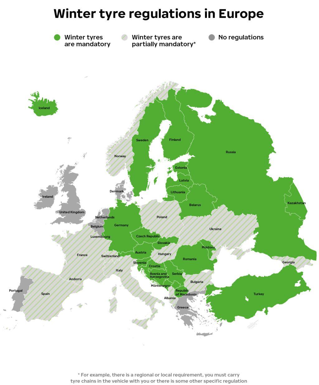 Vinterdæksregler i Europa