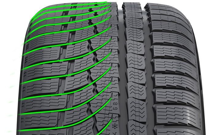 Nokian WR G4 and Nokian WR G4 SUV. Blade Grooves. Efficiently route rain, snow and slush away from contact surface.