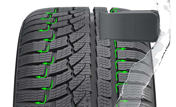 Nokian WR G4 and Nokian WR G4 SUV. Nokian Tyres Coanda Technology. World-class performance for rainy days.