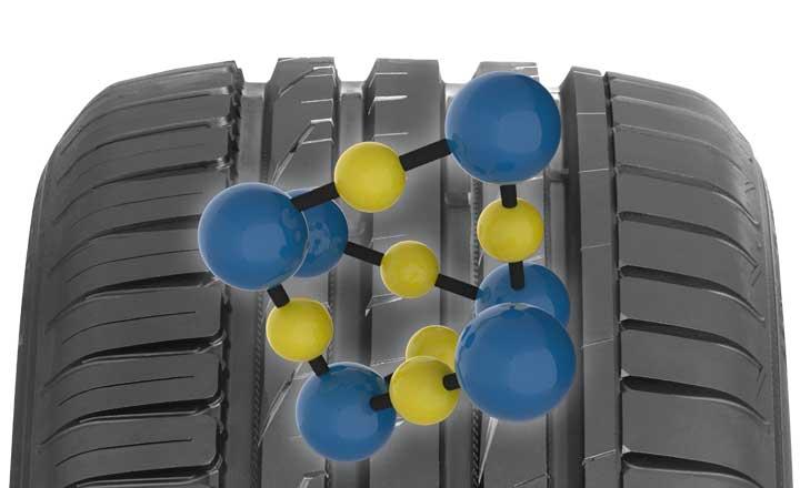 Nokian Hakka Blue Hybrid rubber compound (Nokian Hakka Blue 2)