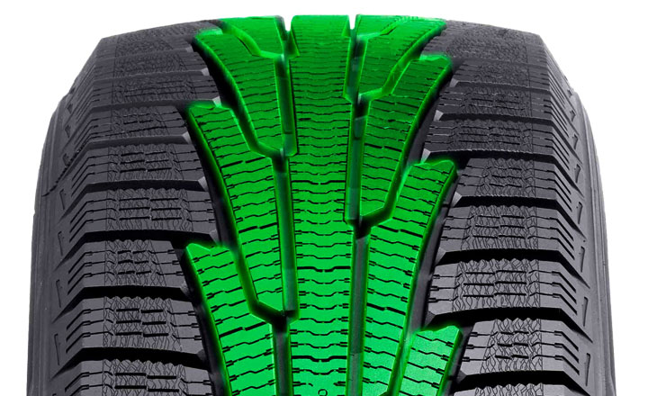 Centre area (Nokian Nordman RS2)
