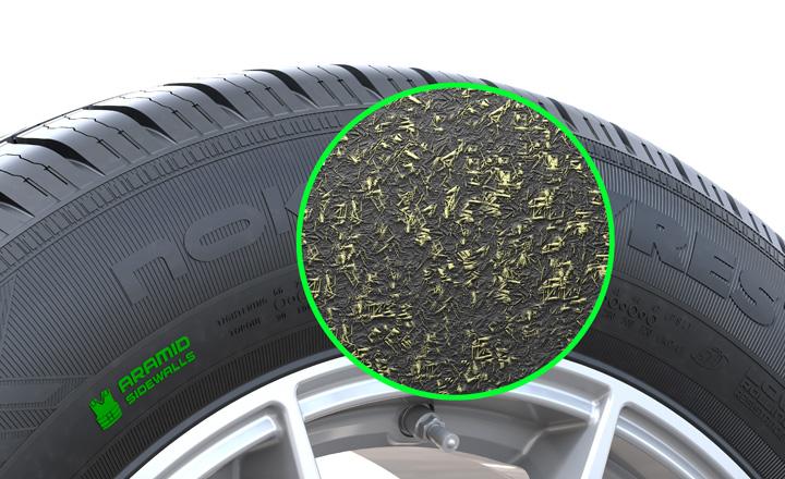Nokian eNTYRE C/S. Nokian Tyres Aramid Sidewall technology.