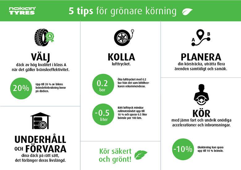 Fem tips för mer miljövänlig körning