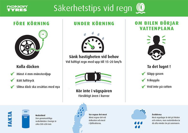 Säkerhetstips vid regn