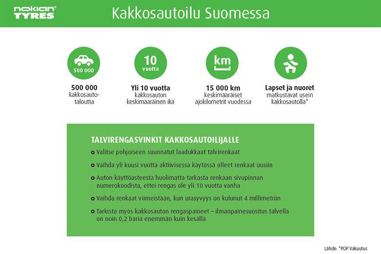 Kakkosautoilu Suomessa